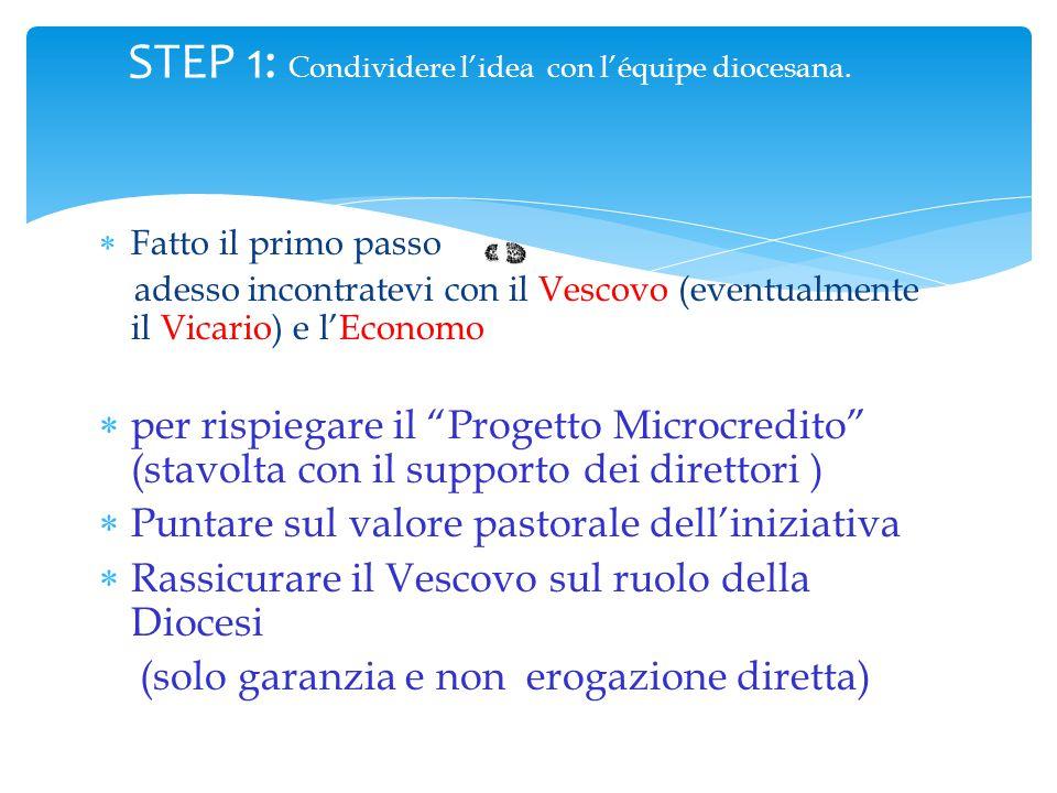 STEP 1: Condividere l'idea con l'équipe diocesana.  Fatto il primo passo adesso incontratevi con il Vescovo (eventualmente il Vicario) e l'Economo 
