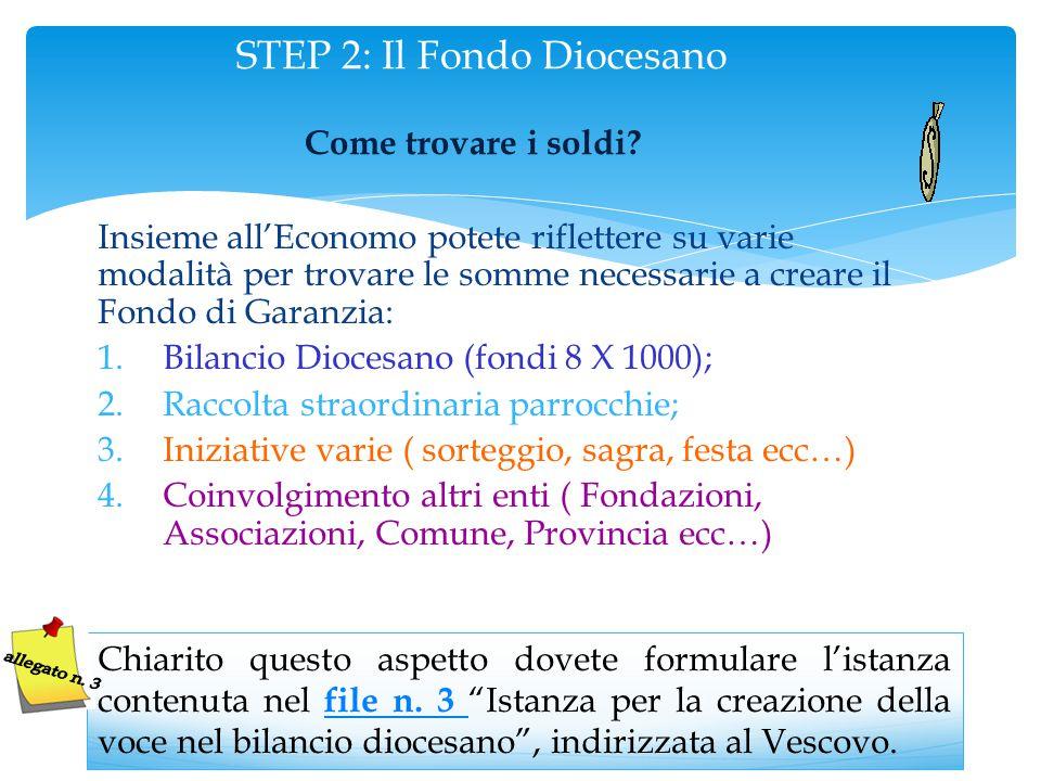 STEP 2: Il Fondo Diocesano Insieme all'Economo potete riflettere su varie modalità per trovare le somme necessarie a creare il Fondo di Garanzia: 1.Bi