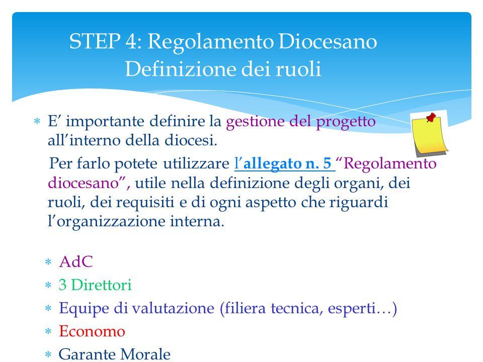STEP 4: Regolamento Diocesano Definizione dei ruoli  E' importante definire la gestione del progetto all'interno della diocesi. Per farlo potete util