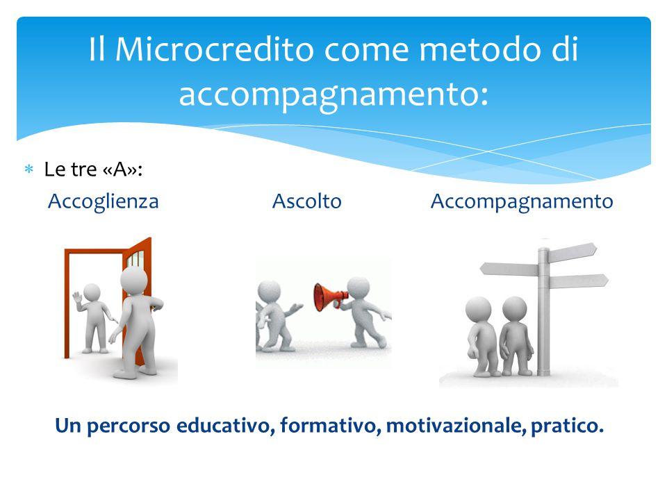  Le tre «A»: Accoglienza Ascolto Accompagnamento Un percorso educativo, formativo, motivazionale, pratico. Il Microcredito come metodo di accompagnam