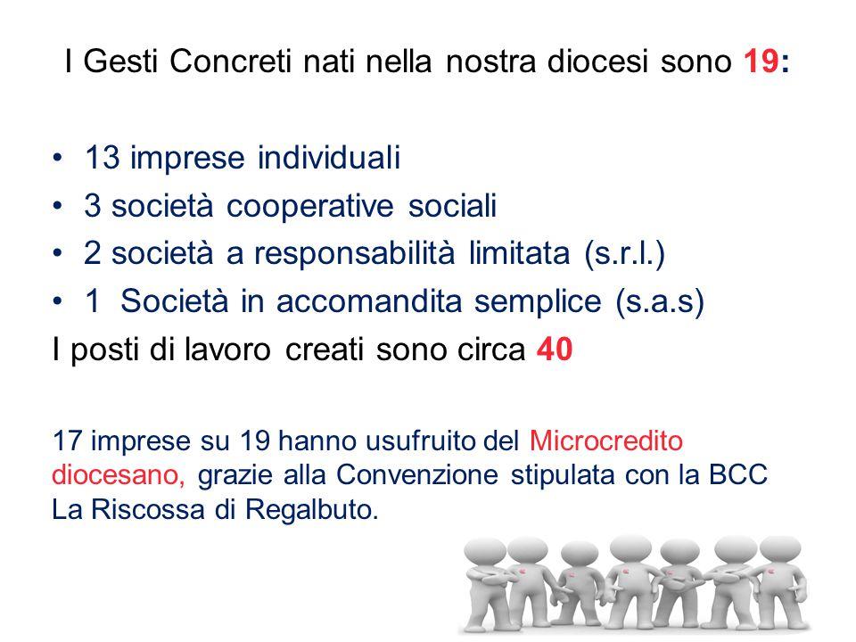 I Gesti Concreti nati nella nostra diocesi sono 19: 13 imprese individuali 3 società cooperative sociali 2 società a responsabilità limitata (s.r.l.)