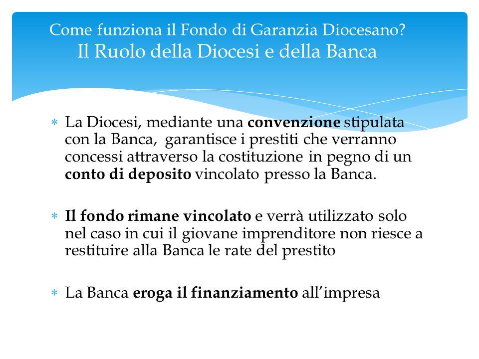  La Diocesi, mediante una convenzione stipulata con la Banca, garantisce i prestiti che verranno concessi attraverso la costituzione in pegno di un c