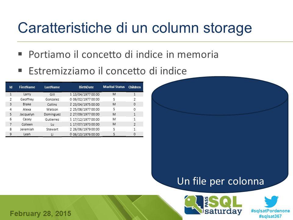 February 28, 2015 #sqlsatPordenone #sqlsat367 Caratteristiche di un column storage  Portiamo il concetto di indice in memoria  Estremizziamo il conc