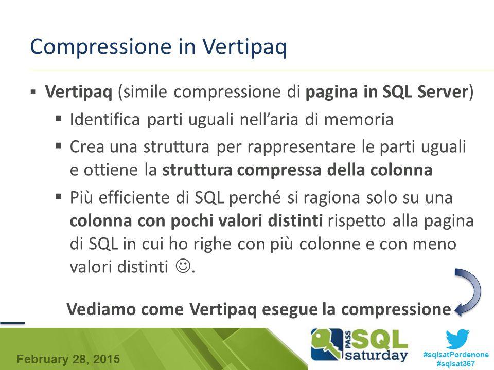 February 28, 2015 #sqlsatPordenone #sqlsat367 Compressione in Vertipaq  Vertipaq (simile compressione di pagina in SQL Server)  Identifica parti ugu