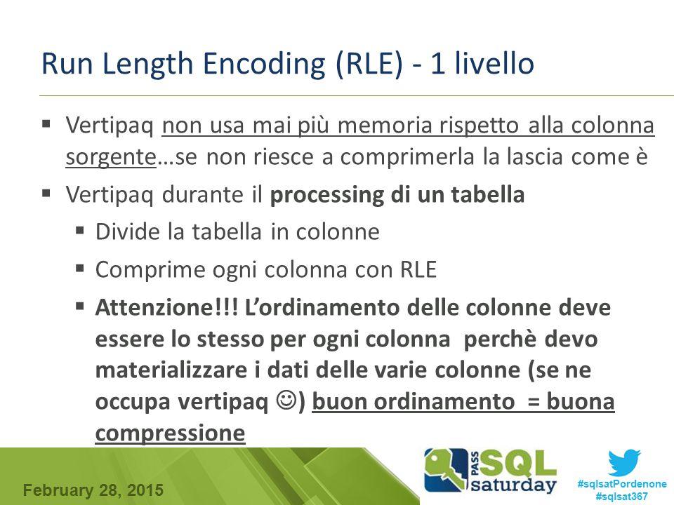 February 28, 2015 #sqlsatPordenone #sqlsat367 Run Length Encoding (RLE) - 1 livello  Vertipaq non usa mai più memoria rispetto alla colonna sorgente…