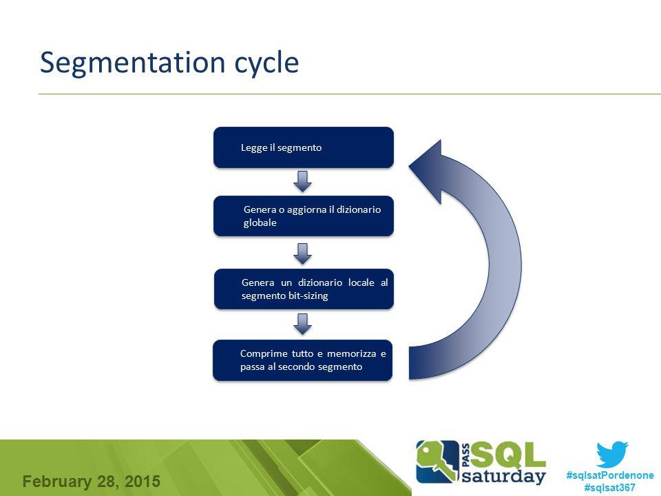 February 28, 2015 #sqlsatPordenone #sqlsat367 Segmentation cycle Legge il segmento Genera o aggiorna il dizionario globale Genera un dizionario locale