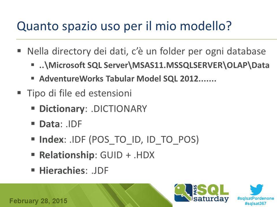 February 28, 2015 #sqlsatPordenone #sqlsat367 Quanto spazio uso per il mio modello?  Nella directory dei dati, c'è un folder per ogni database ..\Mi