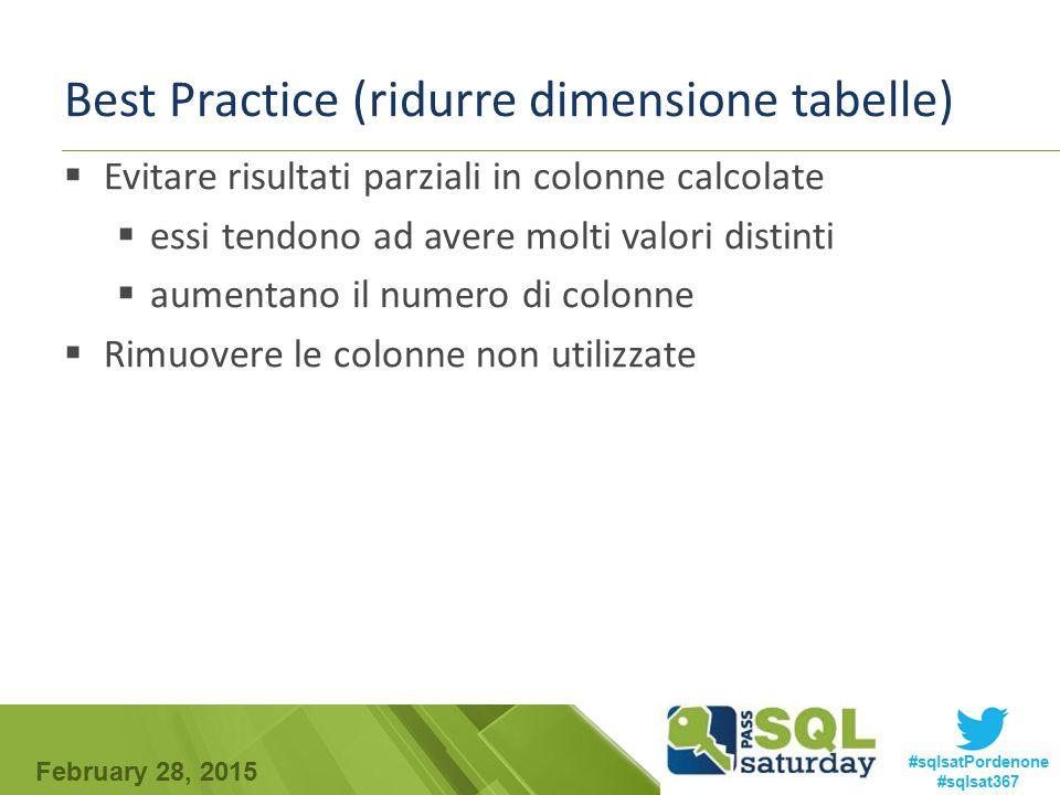 February 28, 2015 #sqlsatPordenone #sqlsat367 Best Practice (ridurre dimensione tabelle)  Evitare risultati parziali in colonne calcolate  essi tend