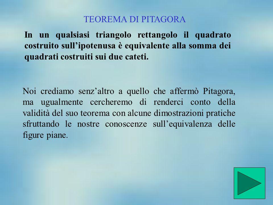 TEOREMA DI PITAGORA In un qualsiasi triangolo rettangolo il quadrato costruito sull'ipotenusa è equivalente alla somma dei quadrati costruiti sui due