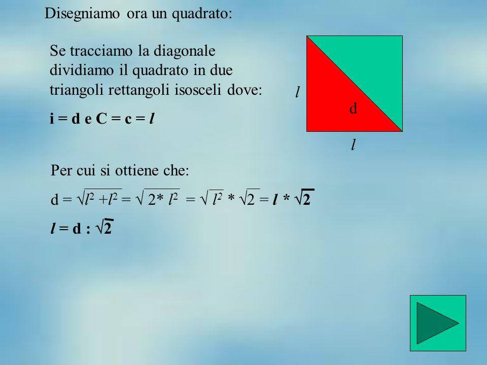Disegniamo ora un quadrato: Se tracciamo la diagonale dividiamo il quadrato in due triangoli rettangoli isosceli dove: i = d e C = c = l d l l Per cui