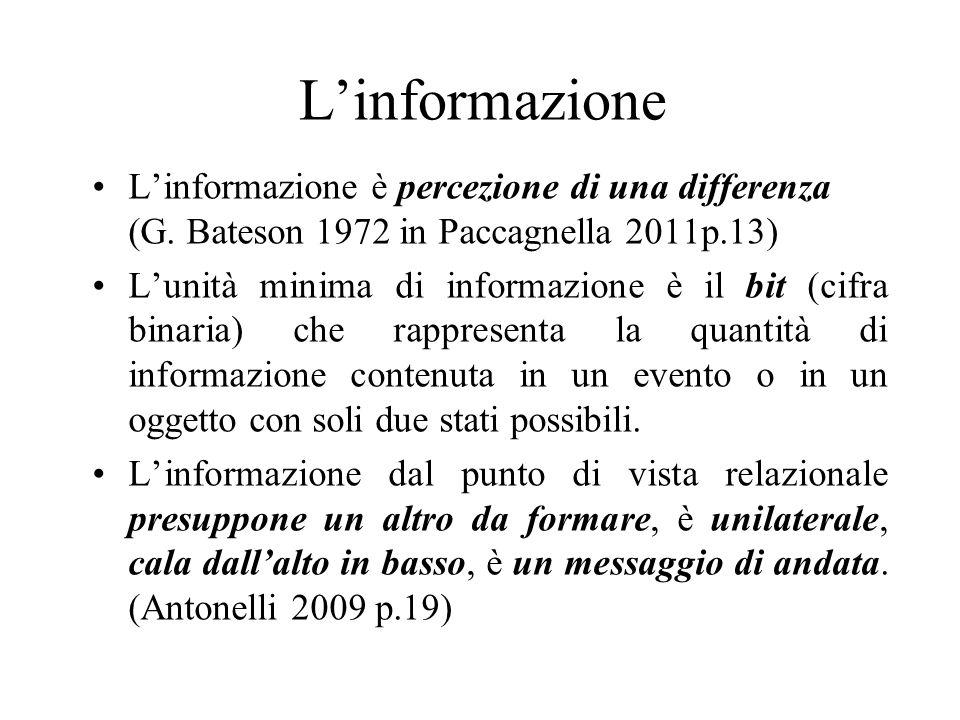 L'informazione L'informazione è percezione di una differenza (G.