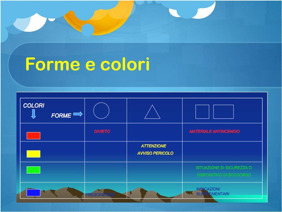 DimensioneForma Icone, simboli TestiPosizionePregnanza