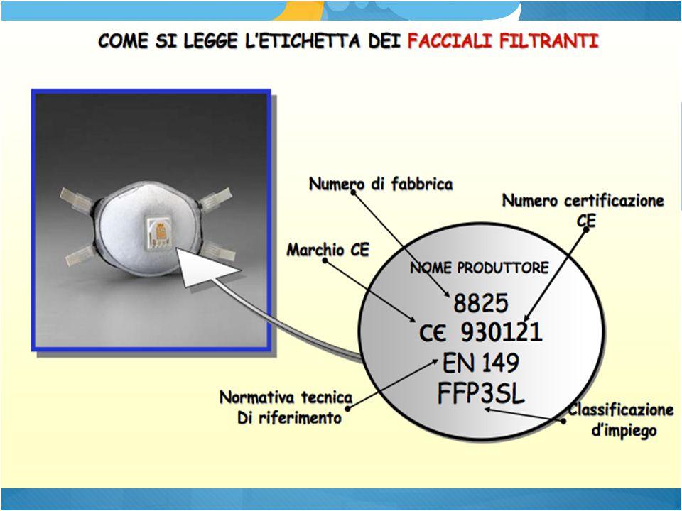 Classificazione delle maschere facciali filtranti Classe FFP1 (filtrazione 80%) Classe FFP2 (filtrazione 90%) Classe FFP3 (filtrazione 98%) 48