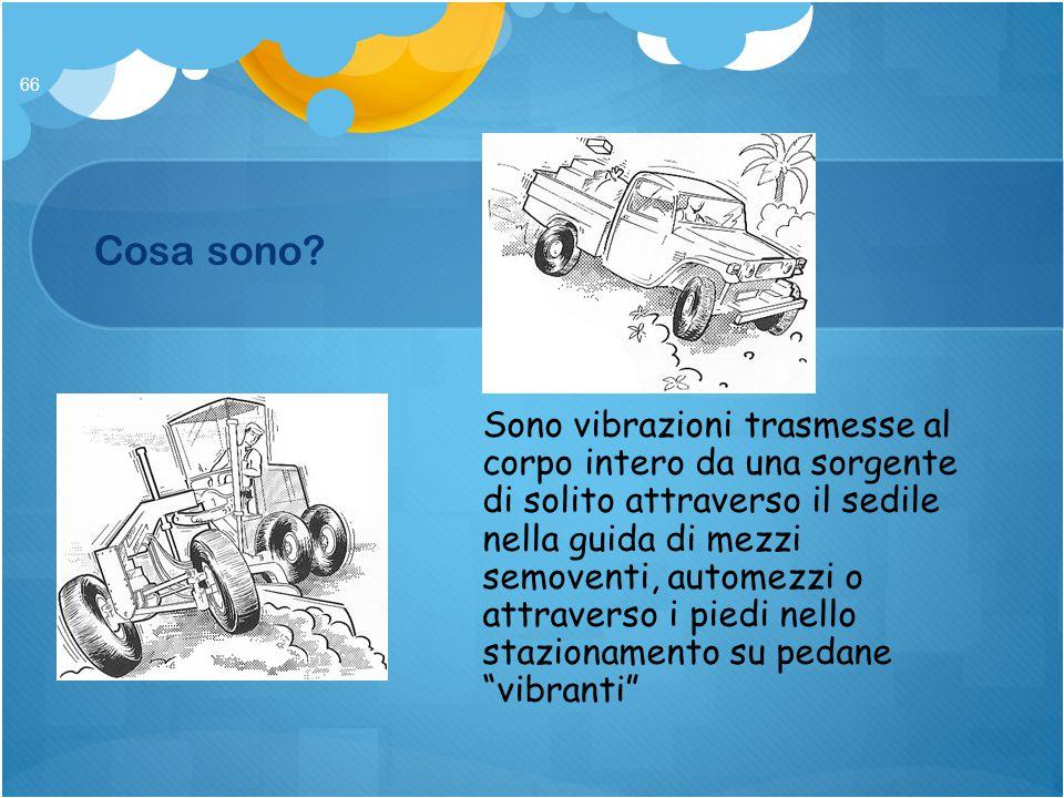 VIBRAZIONI CORPO INTERO (WBV) Per WBV si intendono vibrazioni che coinvolgono l'intero corpo 65