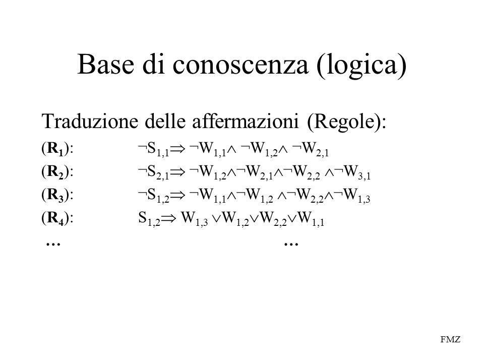 FMZ Base di conoscenza (logica) Traduzione delle affermazioni (Regole): (R 1 ):¬S 1,1  ¬W 1,1  ¬W 1,2  ¬W 2,1 (R 2 ):¬S 2,1  ¬W 1,2  ¬W 2,1  ¬W 2,2  ¬W 3,1 (R 3 ):¬S 1,2  ¬W 1,1  ¬W 1,2  ¬W 2,2  ¬W 1,3 (R 4 ):S 1,2  W 1,3  W 1,2  W 2,2  W 1,1 ……