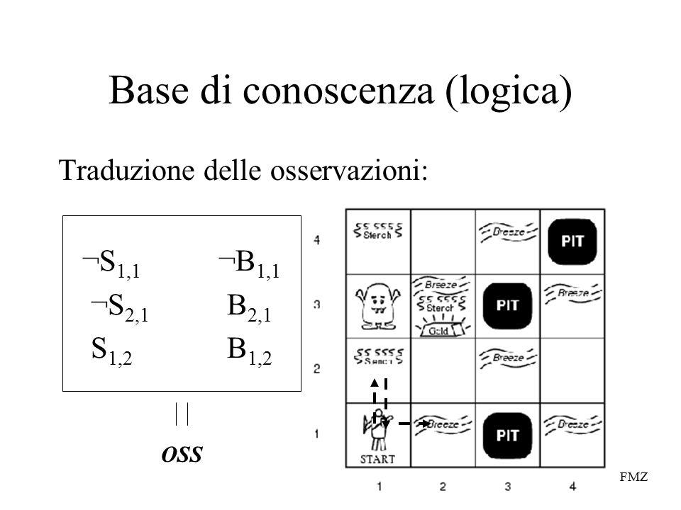 FMZ Base di conoscenza (logica) Traduzione delle osservazioni: ¬S 1,1 ¬B 1,1 ¬S 2,1 B 2,1 S 1,2 B 1,2 OSS
