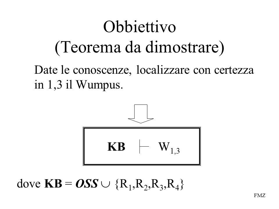 FMZ Obbiettivo (Teorema da dimostrare) Date le conoscenze, localizzare con certezza in 1,3 il Wumpus.