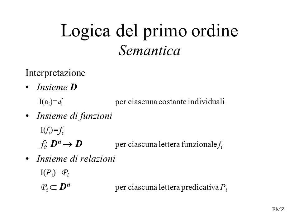 FMZ Logica del primo ordine Semantica Interpretazione Insieme D I(a i )= d i per ciascuna costante individuali Insieme di funzioni I(f i )= f i f i : D n  D per ciascuna lettera funzionale f i Insieme di relazioni I(P i )= P i P i  D n per ciascuna lettera predicativa P i