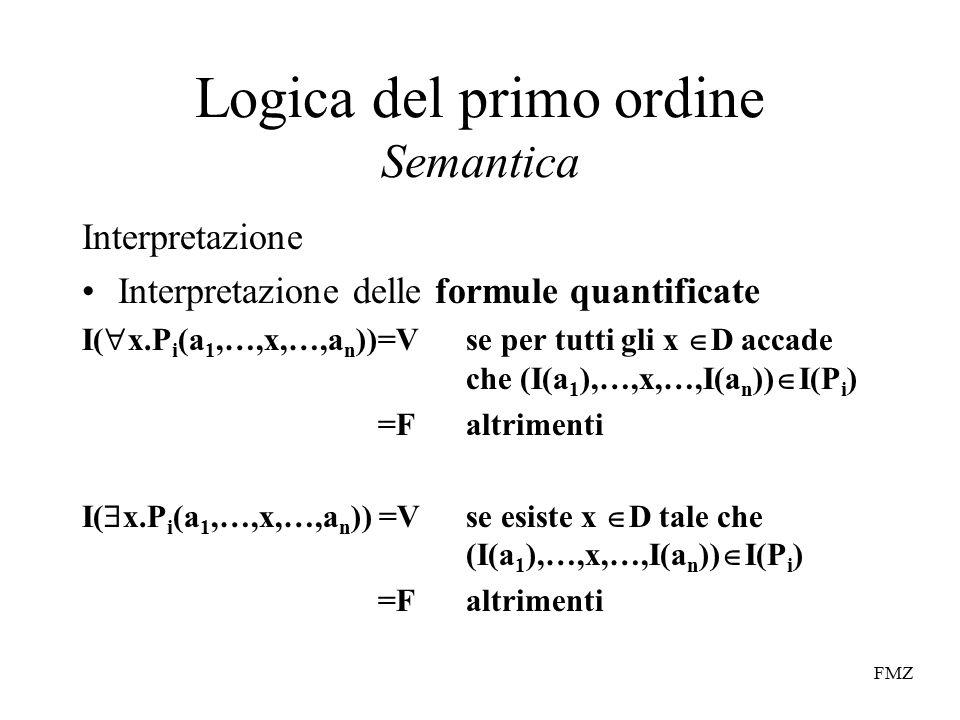 FMZ Logica del primo ordine Semantica Interpretazione Interpretazione delle formule quantificate I(  x.P i (a 1,…,x,…,a n ))=V se per tutti gli x  D accade che (I(a 1 ),…,x,…,I(a n ))  I(P i ) =F altrimenti I(  x.P i (a 1,…,x,…,a n )) =V se esiste x  D tale che (I(a 1 ),…,x,…,I(a n ))  I(P i ) =F altrimenti
