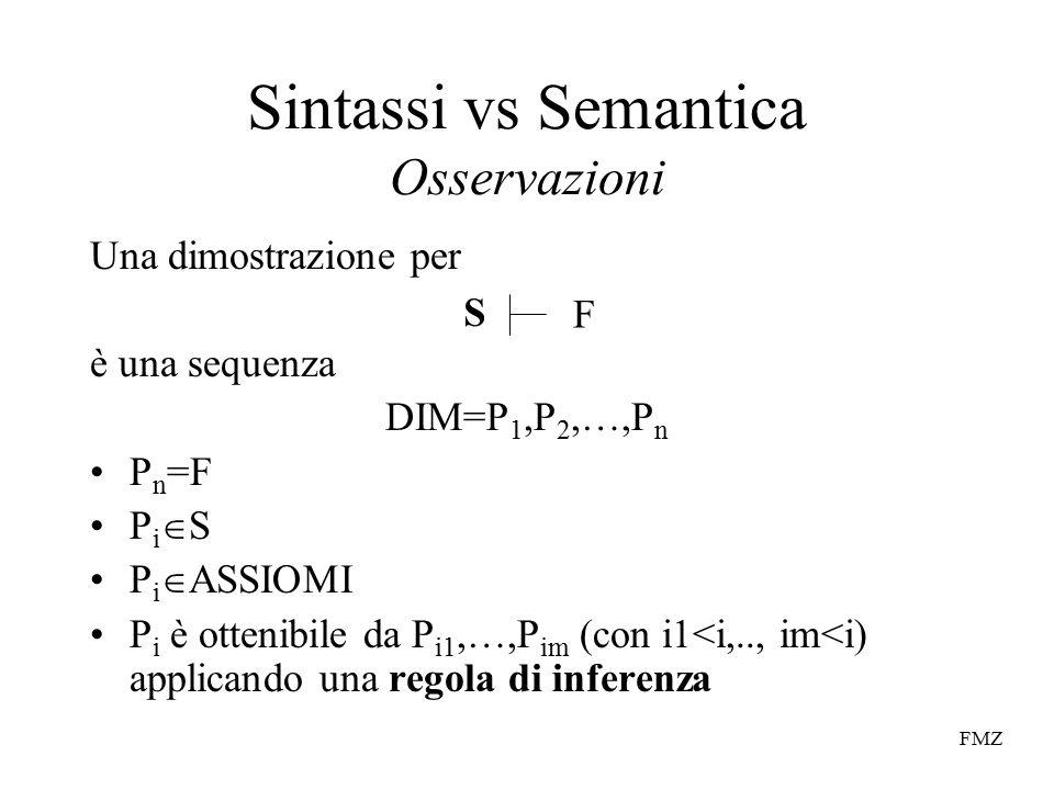 FMZ Una dimostrazione per è una sequenza DIM=P 1,P 2,…,P n P n =F P i  S P i  ASSIOMI P i è ottenibile da P i1,…,P im (con i1<i,.., im<i) applicando una regola di inferenza Sintassi vs Semantica Osservazioni S F