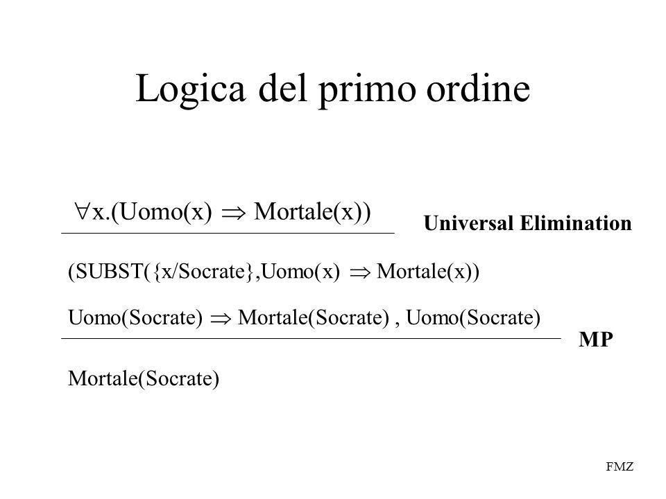 FMZ Logica del primo ordine  x.(Uomo(x)  Mortale(x)) (SUBST({x/Socrate},Uomo(x)  Mortale(x)) Universal Elimination Uomo(Socrate)  Mortale(Socrate), Uomo(Socrate) MP Mortale(Socrate)