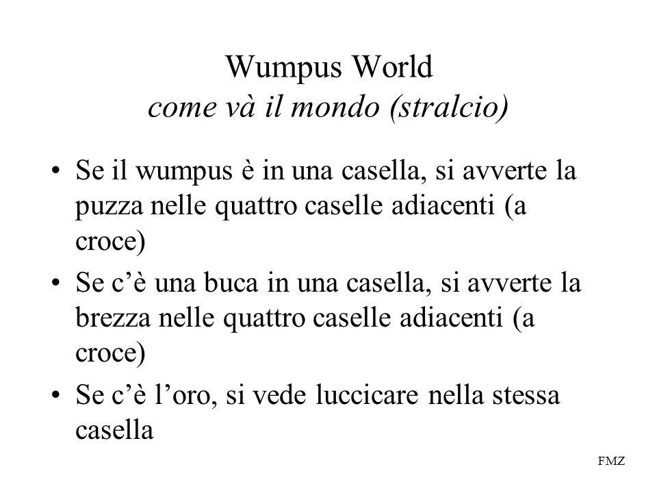 FMZ Wumpus World come và il mondo (stralcio) Se il wumpus è in una casella, si avverte la puzza nelle quattro caselle adiacenti (a croce) Se c'è una buca in una casella, si avverte la brezza nelle quattro caselle adiacenti (a croce) Se c'è l'oro, si vede luccicare nella stessa casella