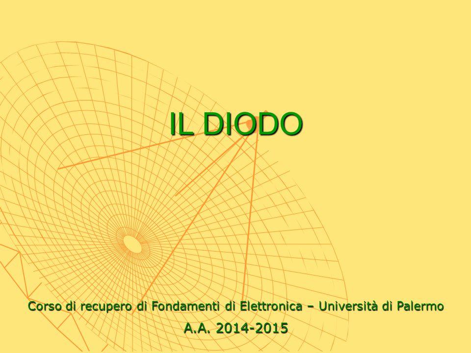 IL DIODO Corso di recupero di Fondamenti di Elettronica – Università di Palermo A.A. 2014-2015