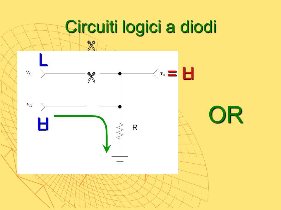 Circuiti logici a diodi vi1vi1 vi2vi2 vovo OR H = H L  L  = L