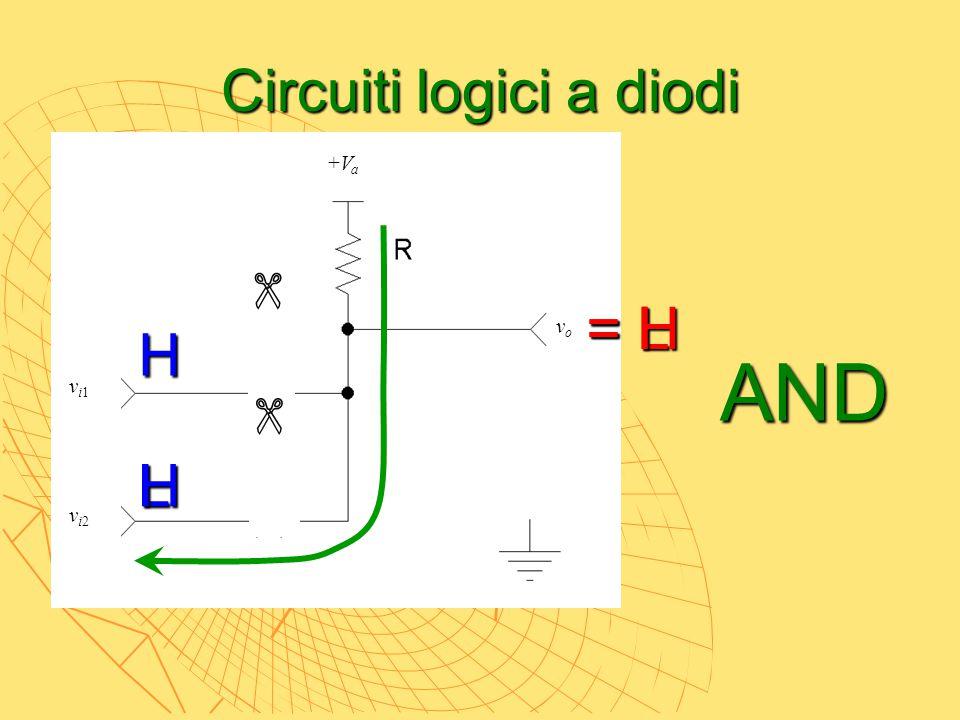 vi1vi1 vi2vi2 vovo +Va+Va AND L = L H  H  = H