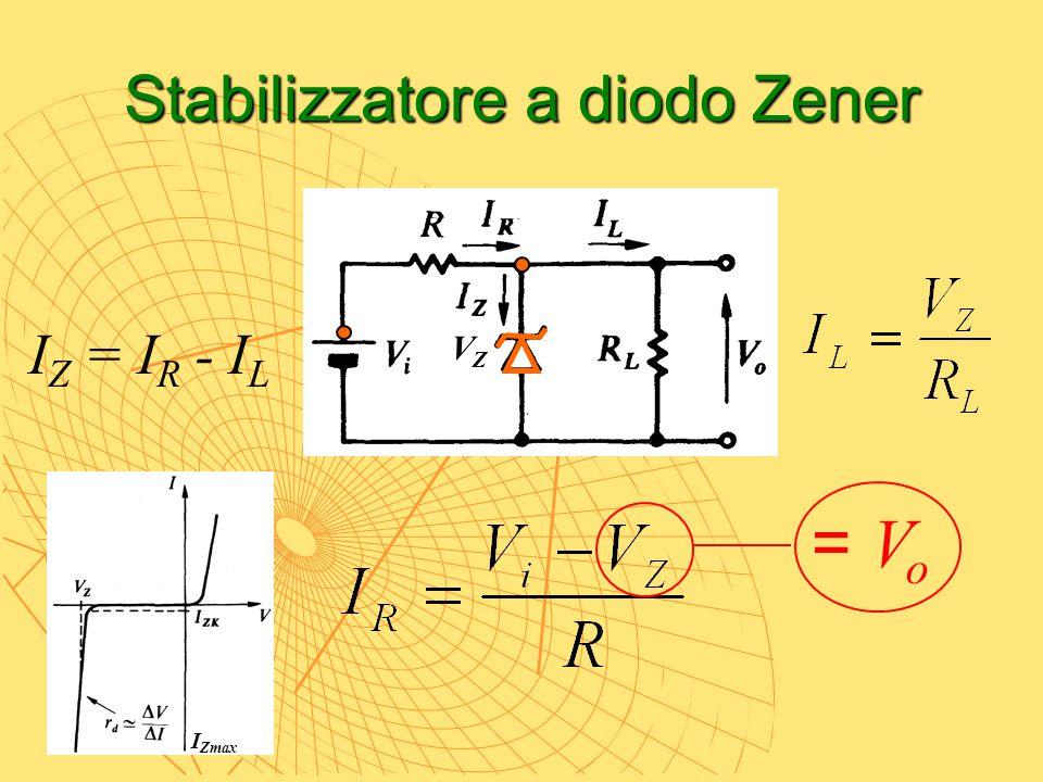Stabilizzatore a diodo Zener = V o I Z = I R - I L I Zmax VZVZ