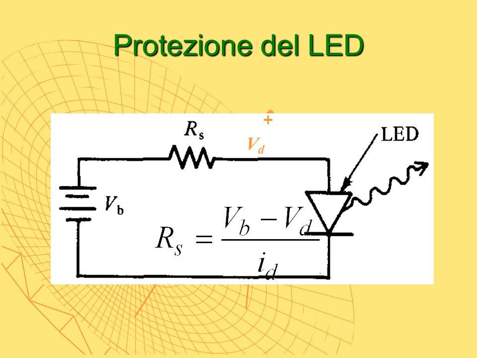 Protezione del LED + VdVd