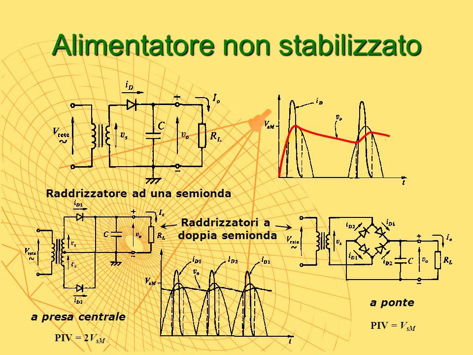 Raddrizzatore ad una semionda Raddrizzatori a doppia semionda a presa centrale a ponte PIV = V sM PIV = 2V sM