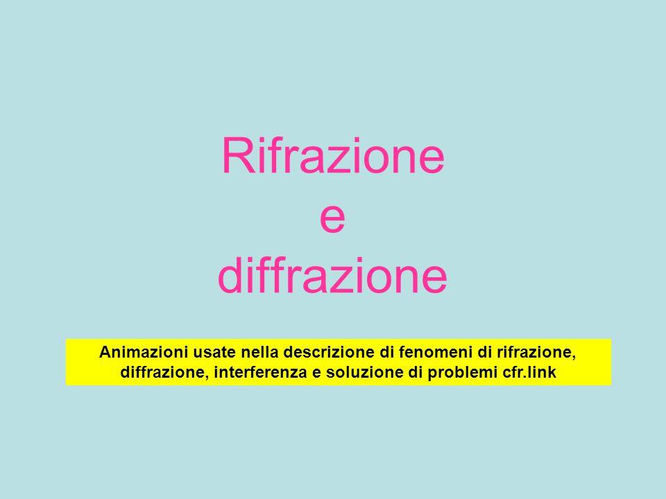 Rifrazione e diffrazione Animazioni usate nella descrizione di fenomeni di rifrazione, diffrazione, interferenza e soluzione di problemi cfr.link