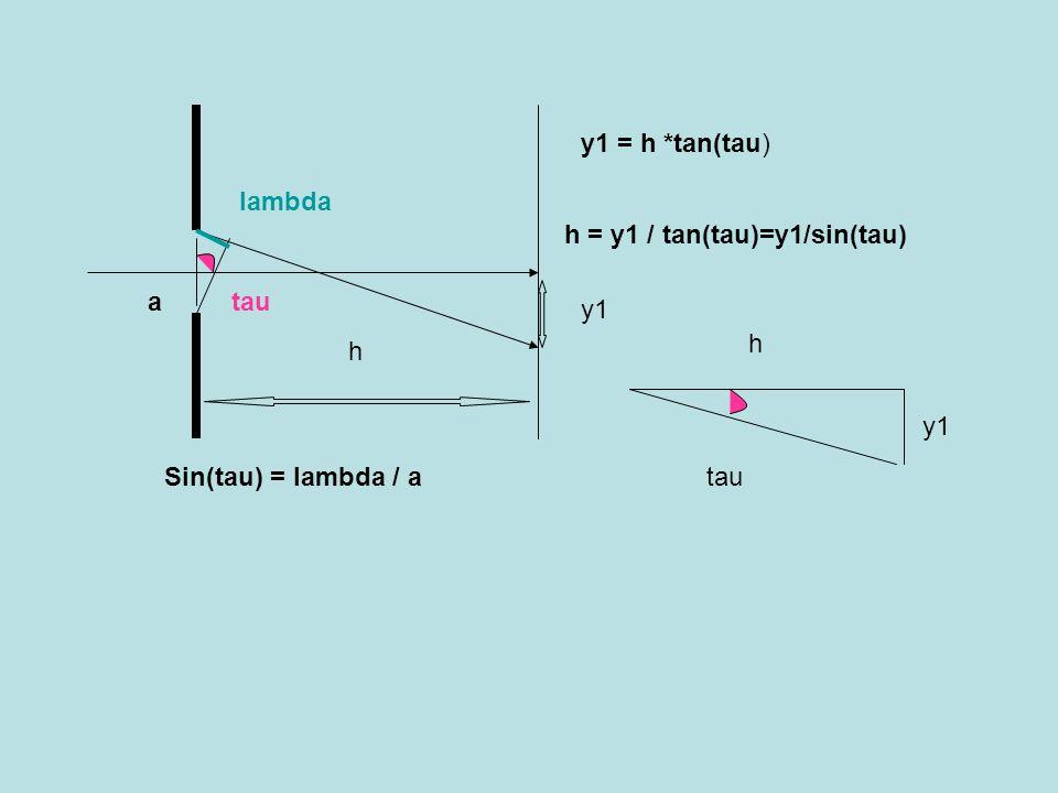 a h y1 tau lambda Sin(tau) = lambda / a h y1 tau h = y1 / tan(tau)=y1/sin(tau) y1 = h *tan(tau)