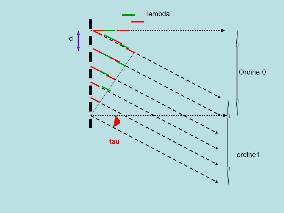 tau d lambda Ordine 0 ordine1