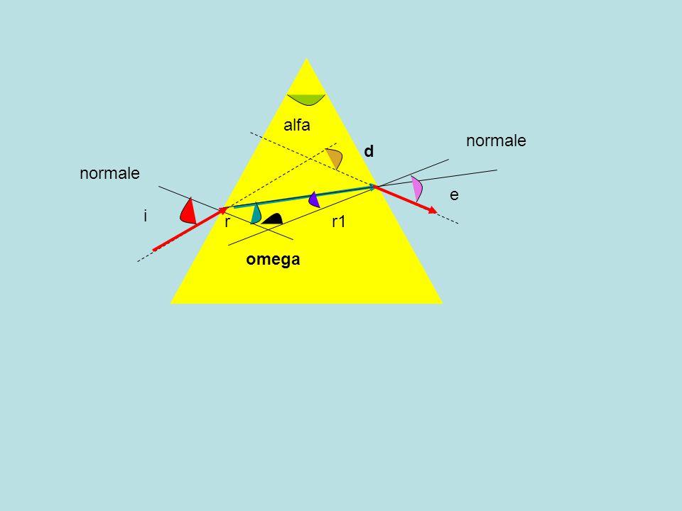 alfa i e rr1 omega normale d