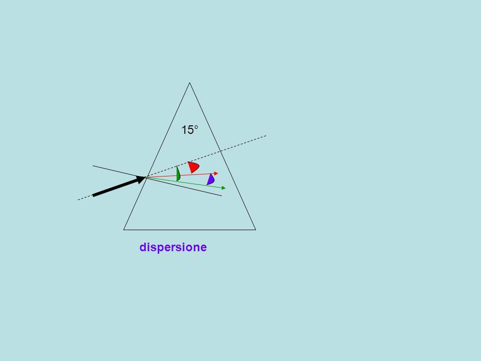 15° dispersione