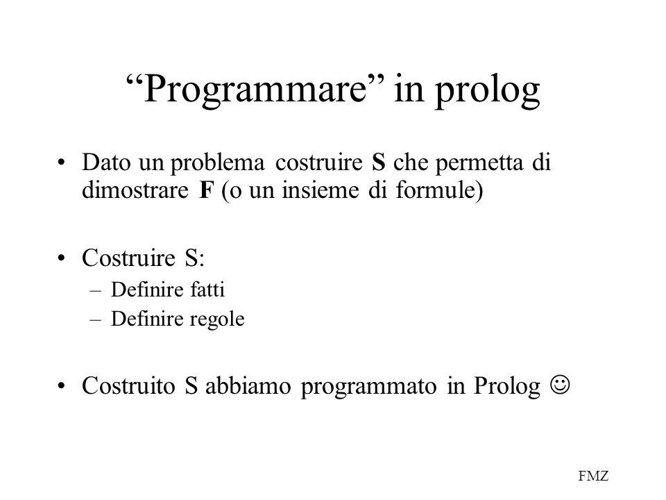 FMZ Programmare in prolog Dato un problema costruire S che permetta di dimostrare F (o un insieme di formule) Costruire S: –Definire fatti –Definire regole Costruito S abbiamo programmato in Prolog