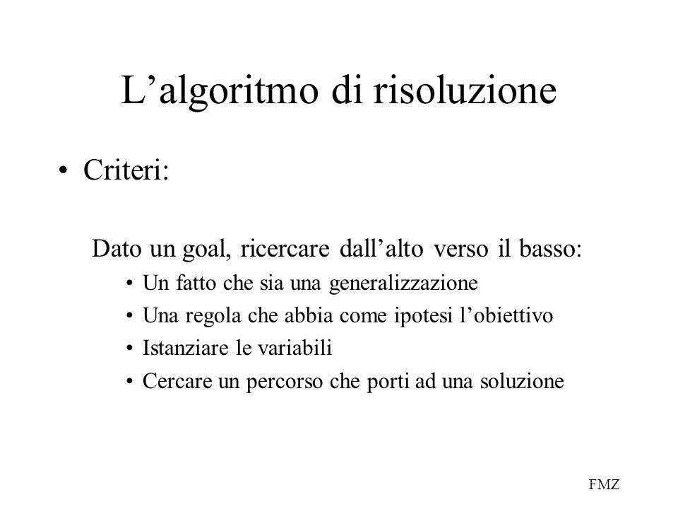 FMZ L'algoritmo di risoluzione Criteri: Dato un goal, ricercare dall'alto verso il basso: Un fatto che sia una generalizzazione Una regola che abbia come ipotesi l'obiettivo Istanziare le variabili Cercare un percorso che porti ad una soluzione