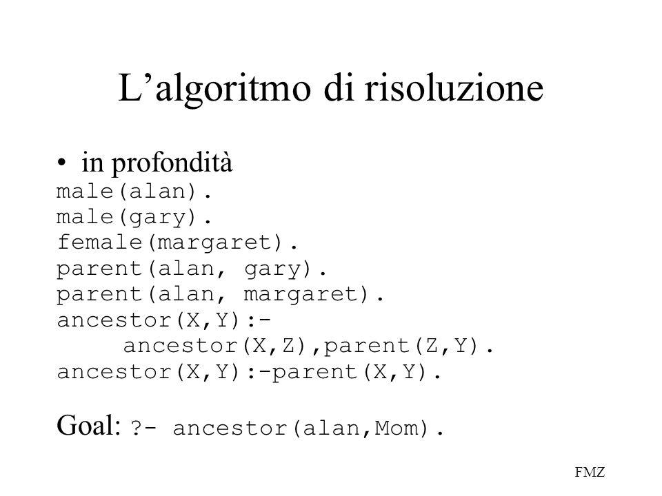 FMZ L'algoritmo di risoluzione in profondità male(alan).