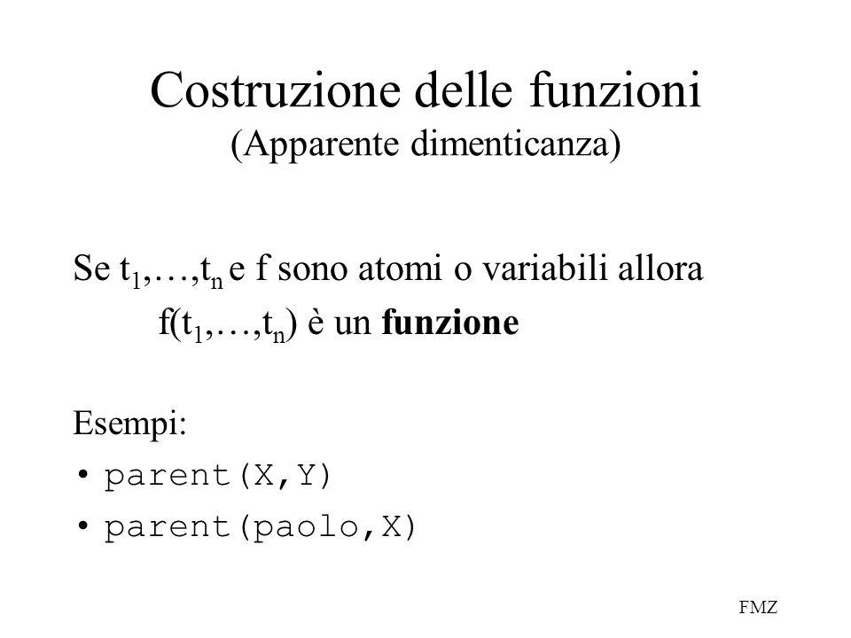 FMZ Costruzione delle funzioni (Apparente dimenticanza) Se t 1,…,t n e f sono atomi o variabili allora f(t 1,…,t n ) è un funzione Esempi: parent(X,Y) parent(paolo,X)