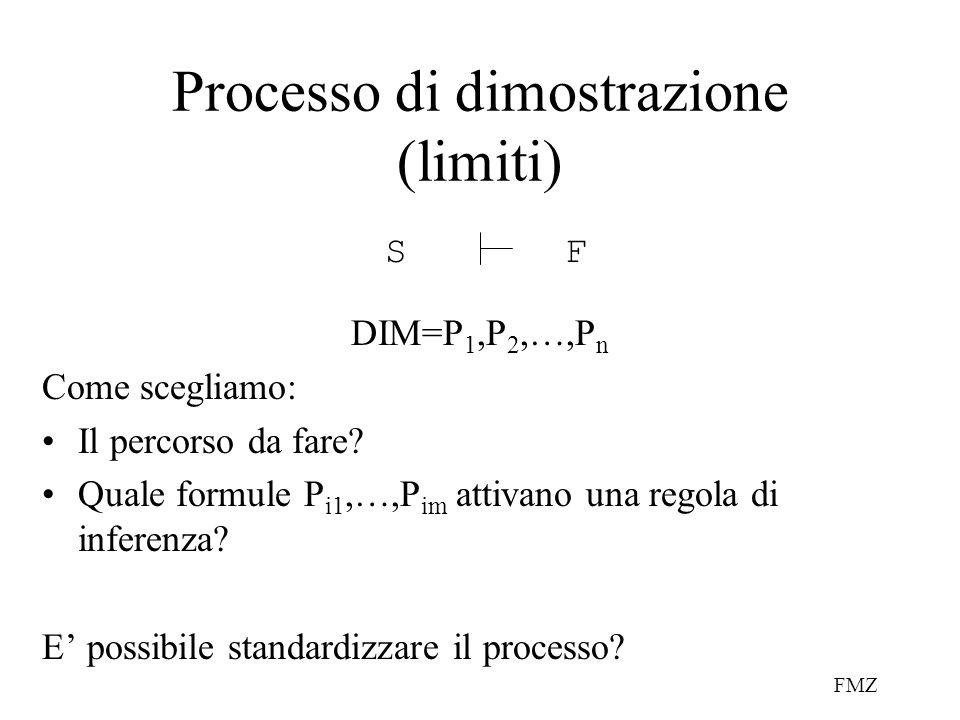 FMZ DIM=P 1,P 2,…,P n Come scegliamo: Il percorso da fare.