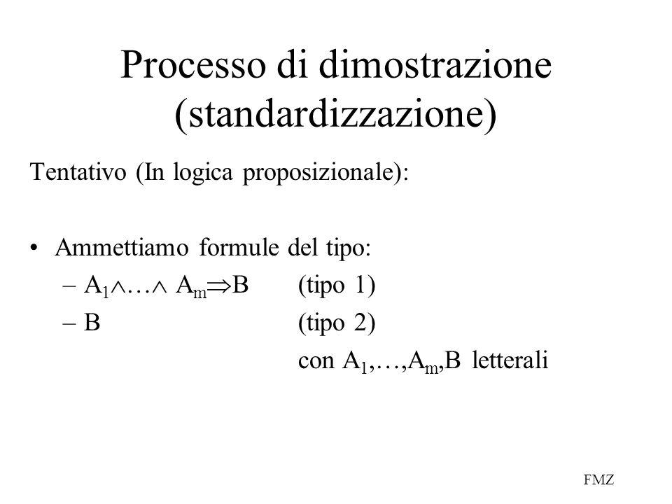 FMZ Tentativo (In logica proposizionale): Ammettiamo formule del tipo: –A 1  …  A m  B(tipo 1) –B(tipo 2) con A 1,…,A m,B letterali Processo di dimostrazione (standardizzazione)