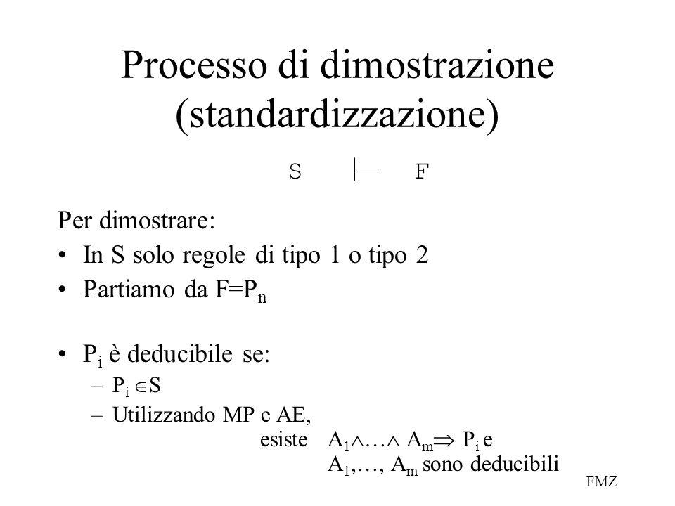 FMZ Processo di dimostrazione (standardizzazione) Per dimostrare: In S solo regole di tipo 1 o tipo 2 Partiamo da F=P n P i è deducibile se: –P i  S –Utilizzando MP e AE, esiste A 1  …  A m  P i e A 1,…, A m sono deducibili SF