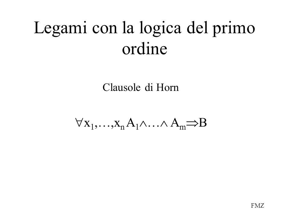 FMZ Legami con la logica del primo ordine Clausole di Horn  x 1,…,x n A 1  …  A m  B
