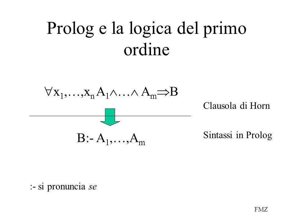 FMZ Prolog e la logica del primo ordine  x 1,…,x n A 1  …  A m  B B:- A 1,…,A m :- si pronuncia se Sintassi in Prolog Clausola di Horn