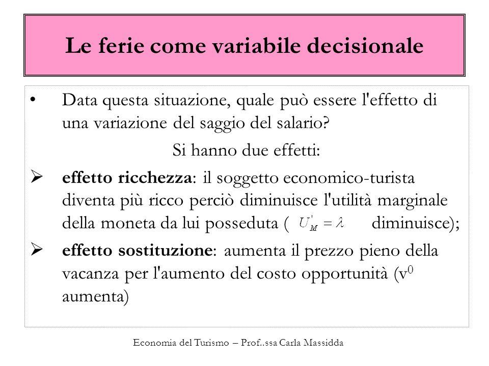 Economia del Turismo – Prof..ssa Carla Massidda Le ferie come variabile decisionale Data questa situazione, quale può essere l'effetto di una variazio