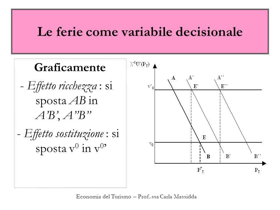 """Economia del Turismo – Prof..ssa Carla Massidda Le ferie come variabile decisionale Graficamente - Effetto ricchezza : si sposta AB in A'B', A""""B"""" - Ef"""