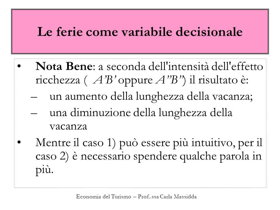 Economia del Turismo – Prof..ssa Carla Massidda Le ferie come variabile decisionale Nota Bene: a seconda dell'intensità dell'effetto ricchezza ( A'B'