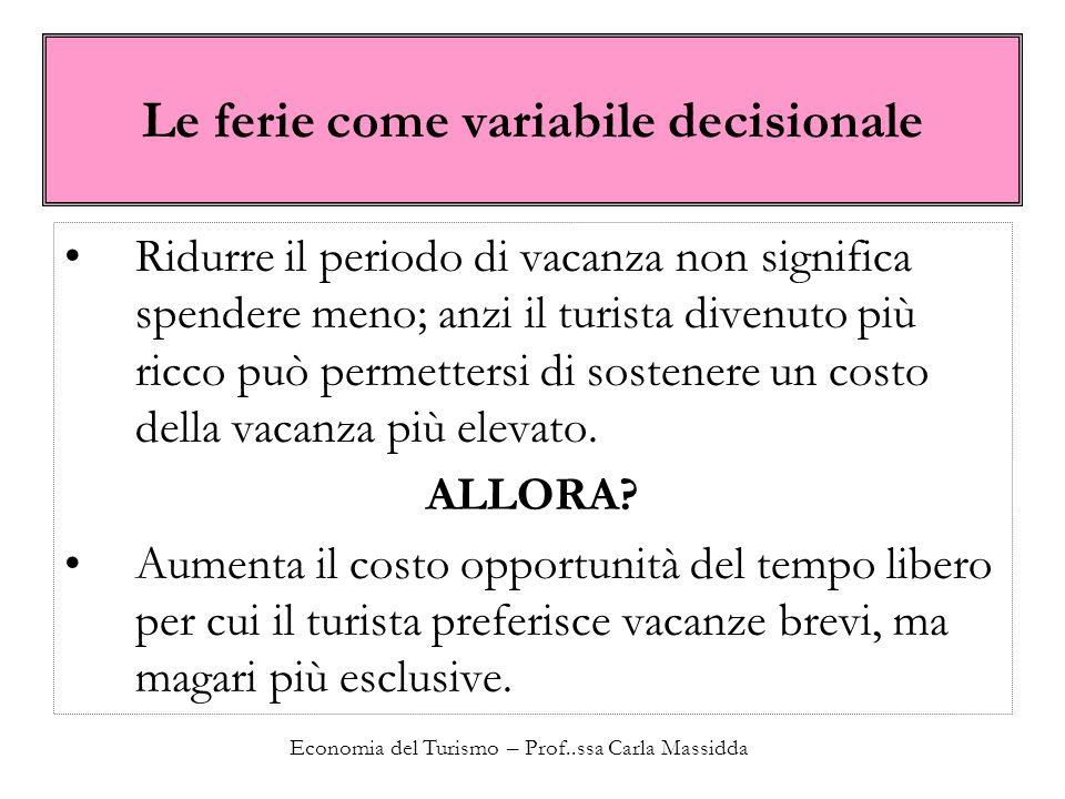 Economia del Turismo – Prof..ssa Carla Massidda Le ferie come variabile decisionale Ridurre il periodo di vacanza non significa spendere meno; anzi il